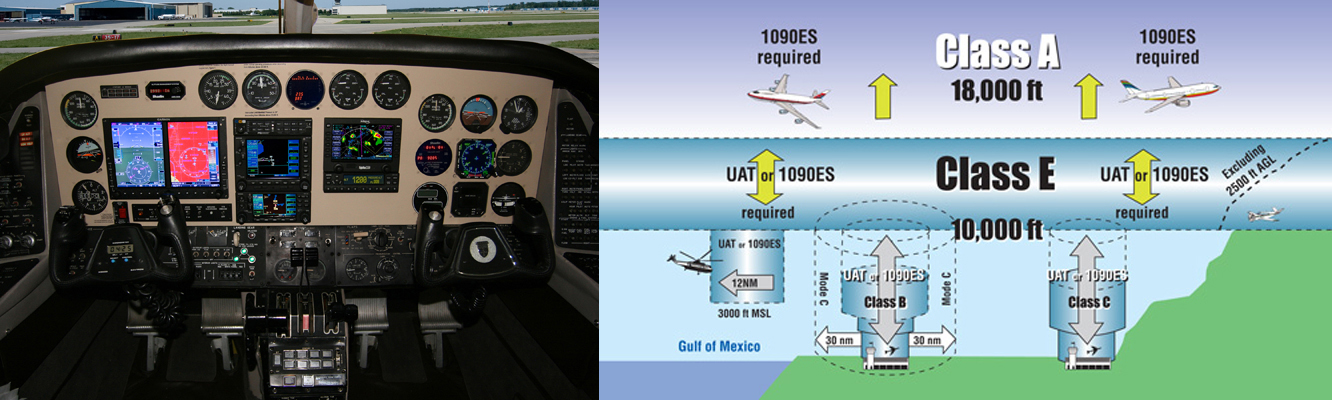 avionics system The common avionics architecture system (caas) avionics management  system integrates multiple communications, navigation and mission subsystems .